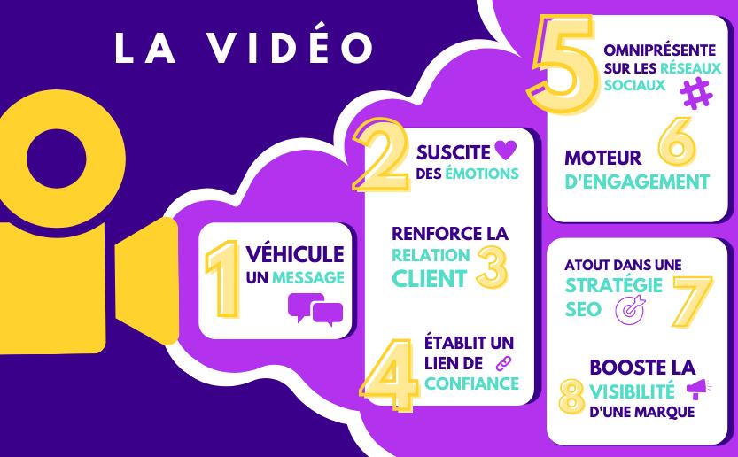 avantage-video-seo-marketing